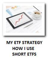 Best etf trading strategies