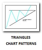 Triangles patterns thumb
