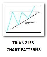 Triangles patterns thumb