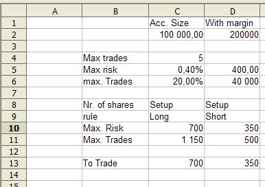 stock trading money management spreadsheet table