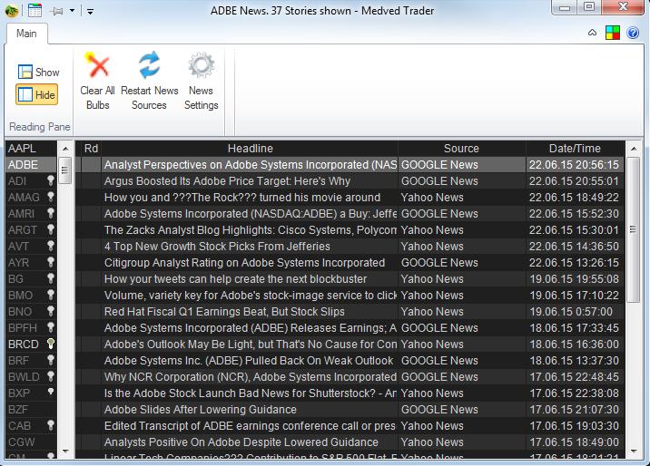 News trading software list