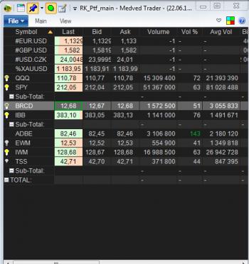 MedvedTrader trading software