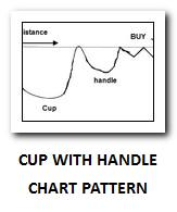 cup with handle pattern thumb