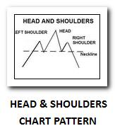 Head and shoulders pattern thum