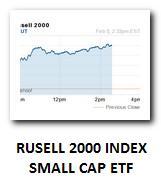 THUMB_Rusell2000_etf