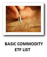 basic commodity_etf_list