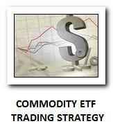 commodity etf trading strategy