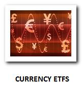Currency exchange traded funds list