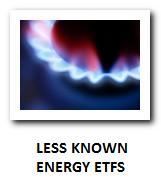 THUMB_energy_etfs