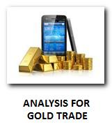 Best etf trading strategy