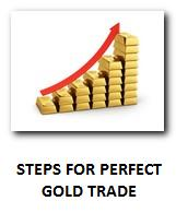 gold_trade_steps