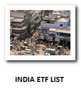 india_etfs