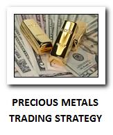 precious metals etf trading strategy