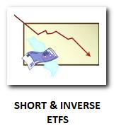short_etfs