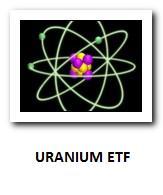 uranium etf