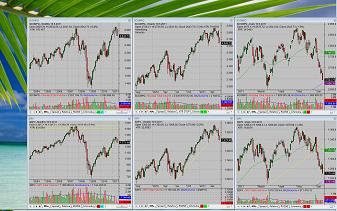 best stock charts 02