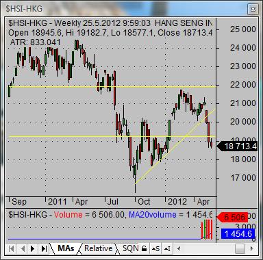 asian_stock market hong kong stock market index hang seng