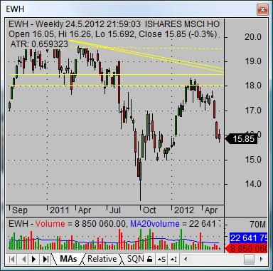 asian_stock market hong kong ET
