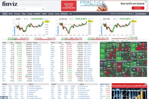 best stock trading sites finviz example