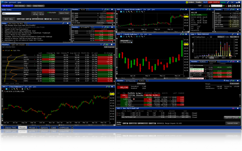 Interactive Brokers trading software