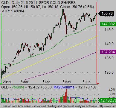 best online stock trade 01