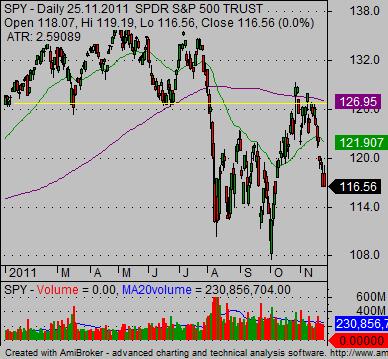 best online stock trade 02