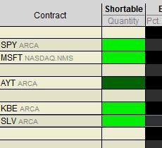 interactive brokers spread trader