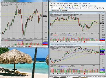 best stock charts 03
