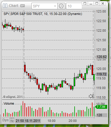 day fund index trading 04 SPY Gap