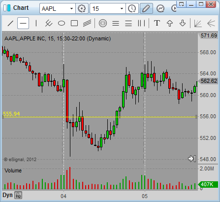 intra day trading aapl