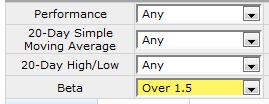 day trading stock picks screener 04
