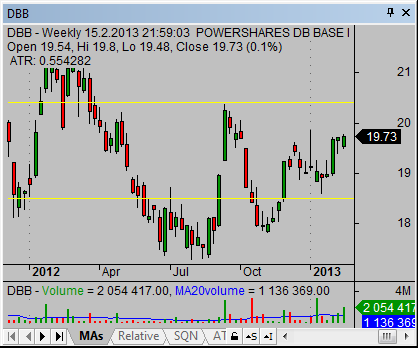 etf-securities-DBB