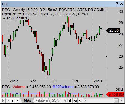 etf-securities-DBC