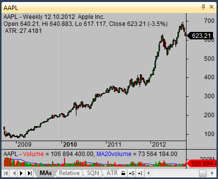 s-aapl-good-stock-to-buy-01