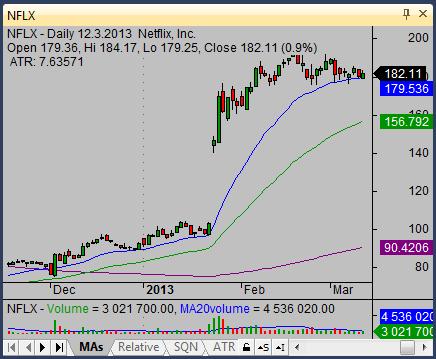 s-nflx-good-stock-to-buy-04