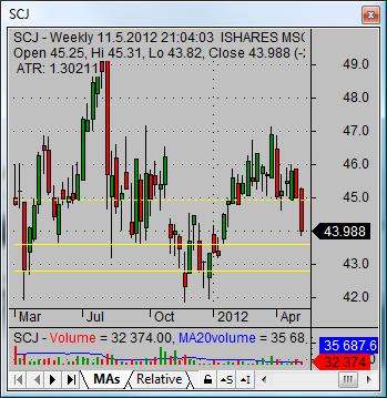 japanese stock market 02 SCJ Japan ETF