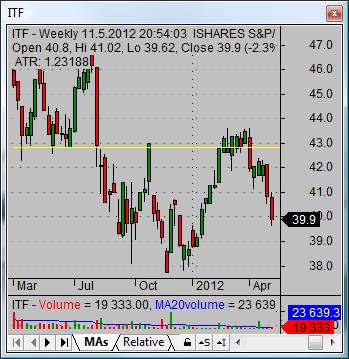 japanese stock market 03 ITF Japan ETF