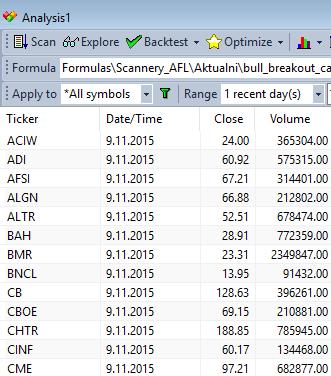 Sample of stock market screener