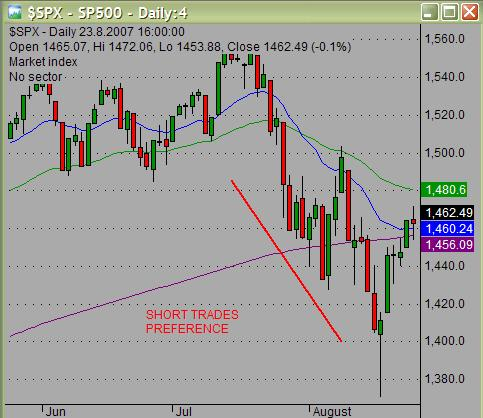 market stock trading trend 02