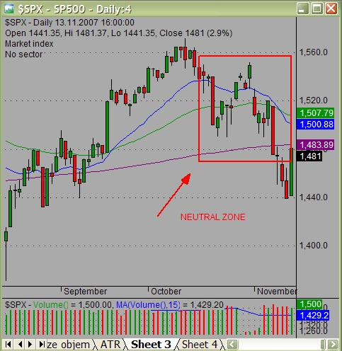 Best stock trading strategy