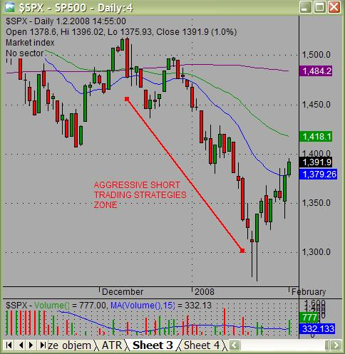 market stock trading trend 04