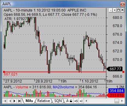shortselling stock 02