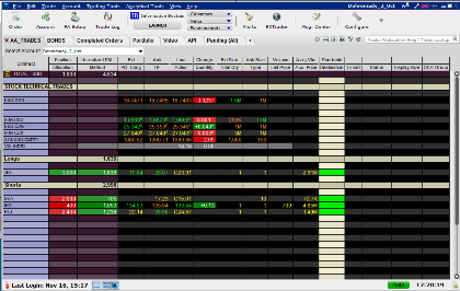 Stock broker software Ib TWS 3