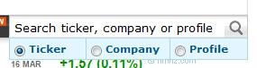 stock market symbols FinVizsearch window