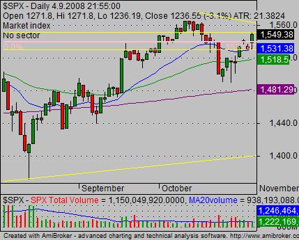stock market picks 01