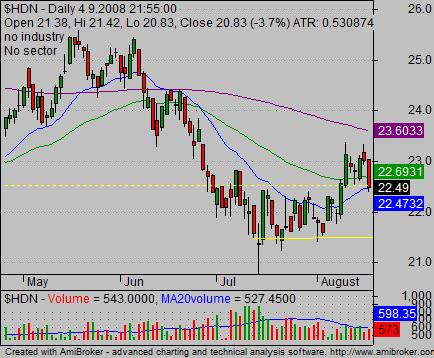 stock market picks 04