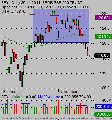 stock market trading game neutra