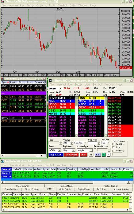 stock trading platforms 01