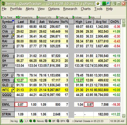 stock-trading-volume-01