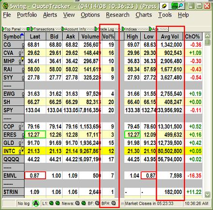 stock volume intraday monitoring 01